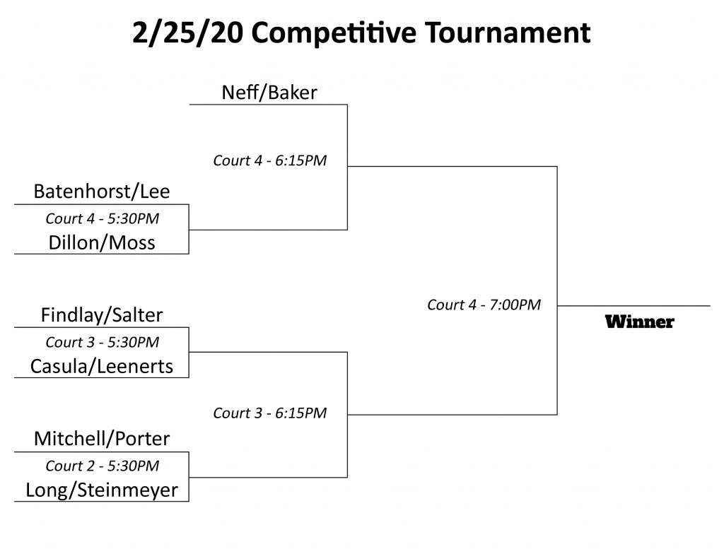 Competitive Tournament Bracket